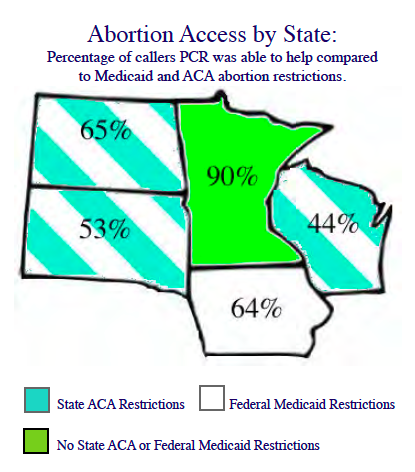 Abortion Access by State